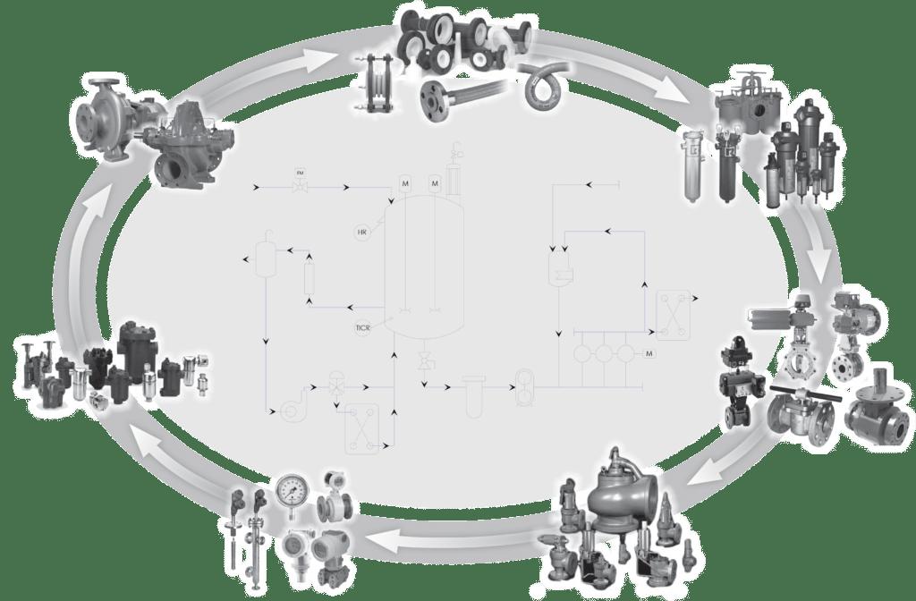 FCX Flow Control supplies Graphic